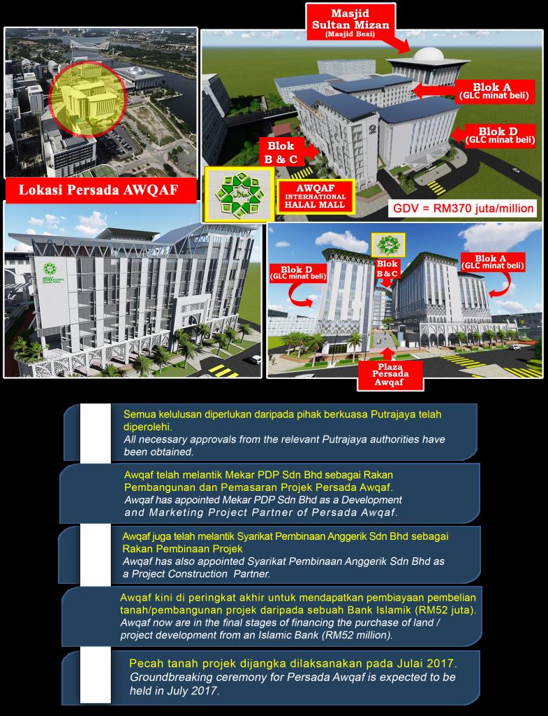 Pembangunan-Persada-Awqaf-Putrajaya-latest-02